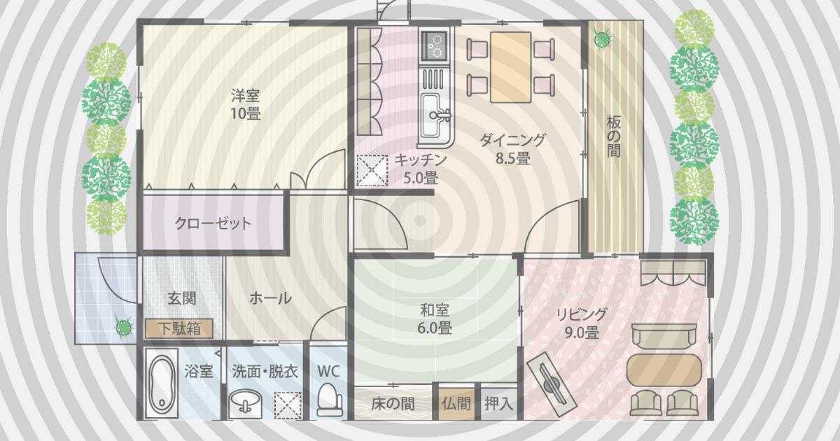 風水的に家の中心は超重要!NGな間取りや置物、その対処法